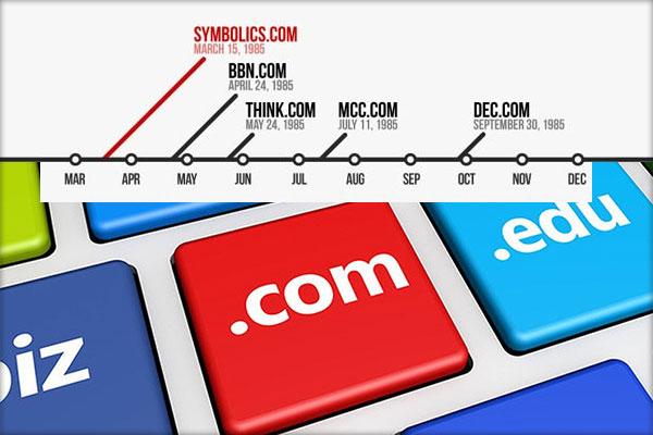 Primele-domenii-de-internet