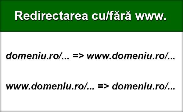Redirectare-cu-fara-www.